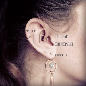 interno piercings